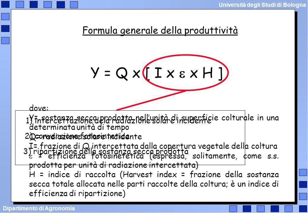Y = Q x [ I x e x H ] Formula generale della produttività dove: